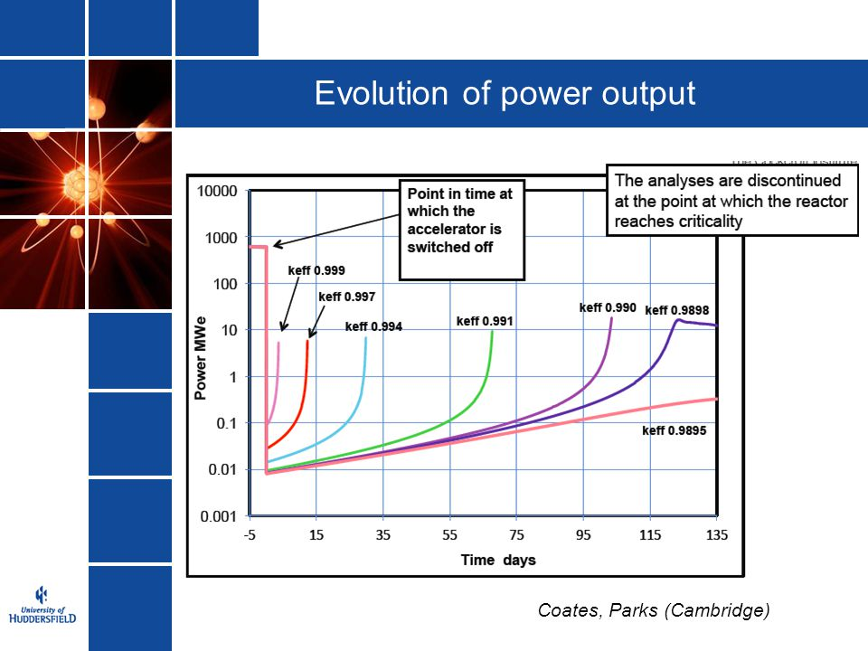 Evolution of power output