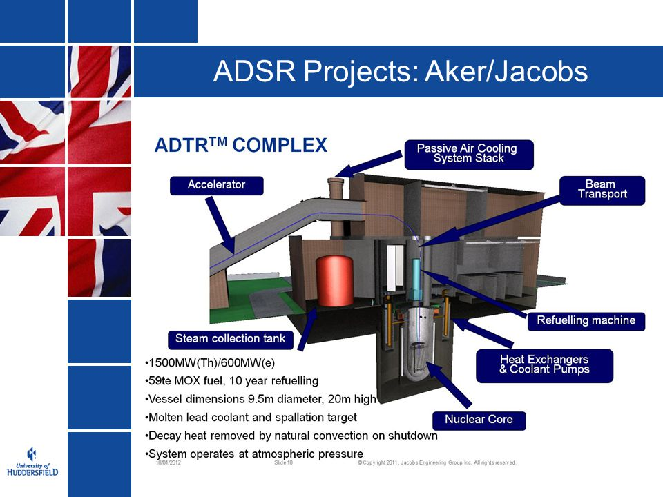 ADSR Projects: Aker/Jacobs