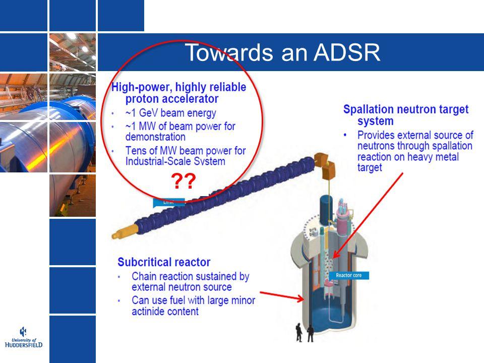 Towards an ADSR