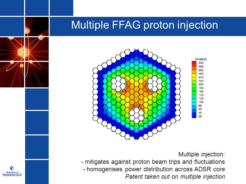 Multiple FFAG proton injection