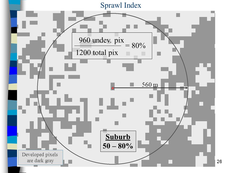 Sprawl Index 960 undev. pix = 80% 1200 total pix Suburb 50 – 80% 560 m