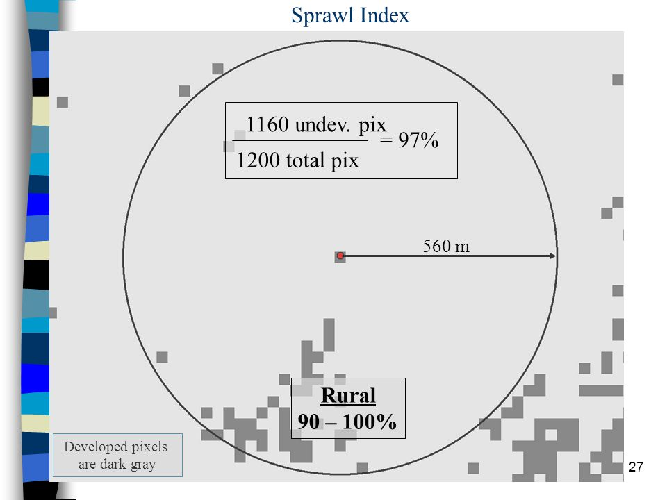 Sprawl Index 1160 undev. pix = 97% 1200 total pix Rural 90 – 100%