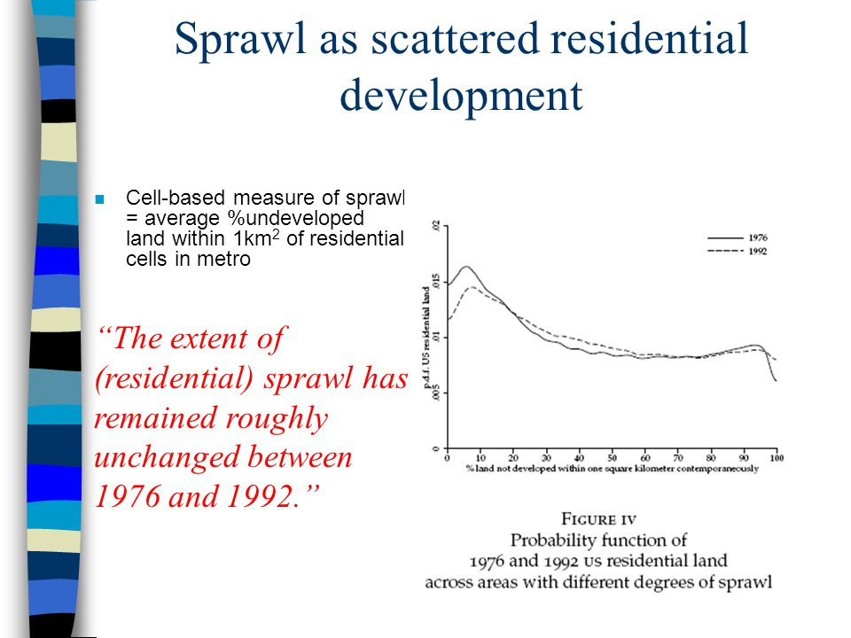 Sprawl as scattered residential development