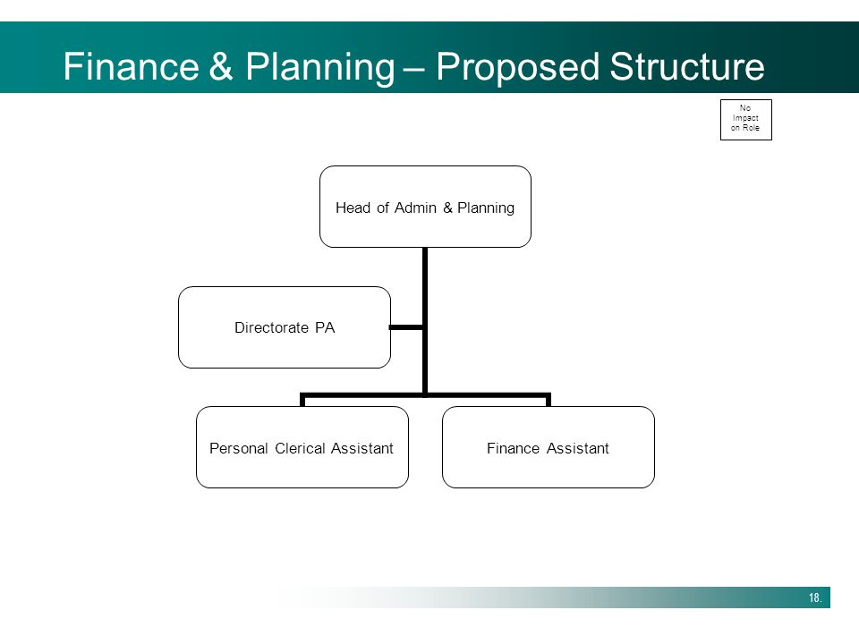 Finance & Planning – Proposed Structure