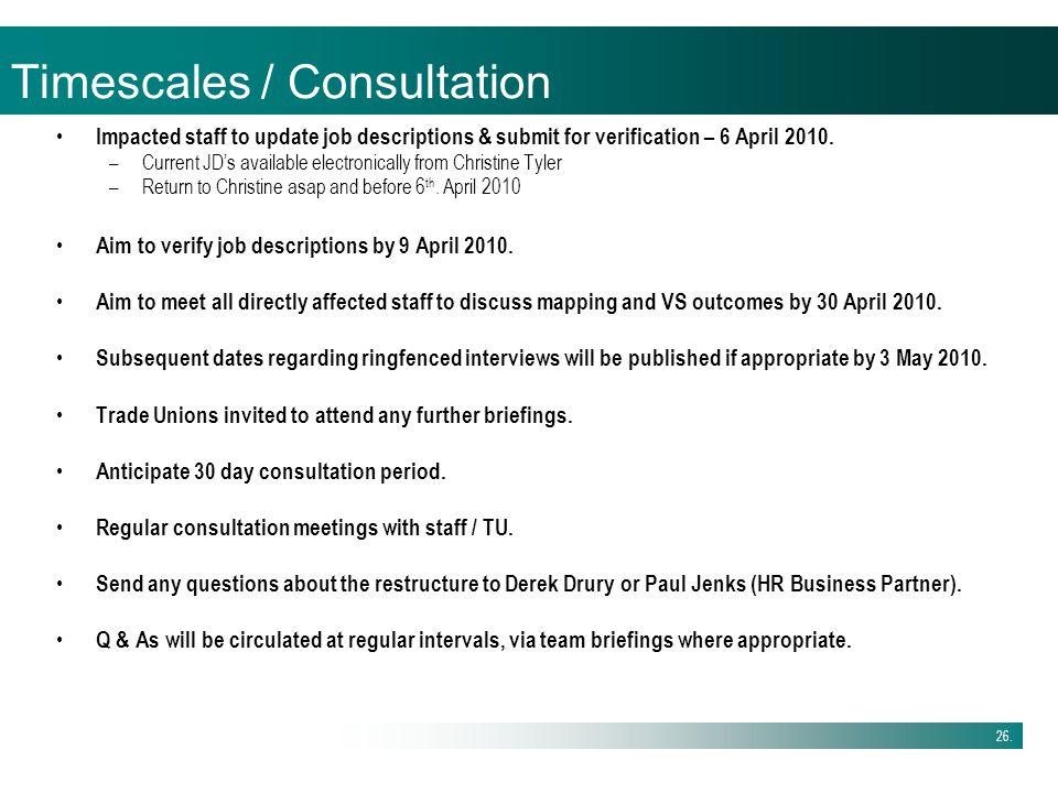 Timescales / Consultation