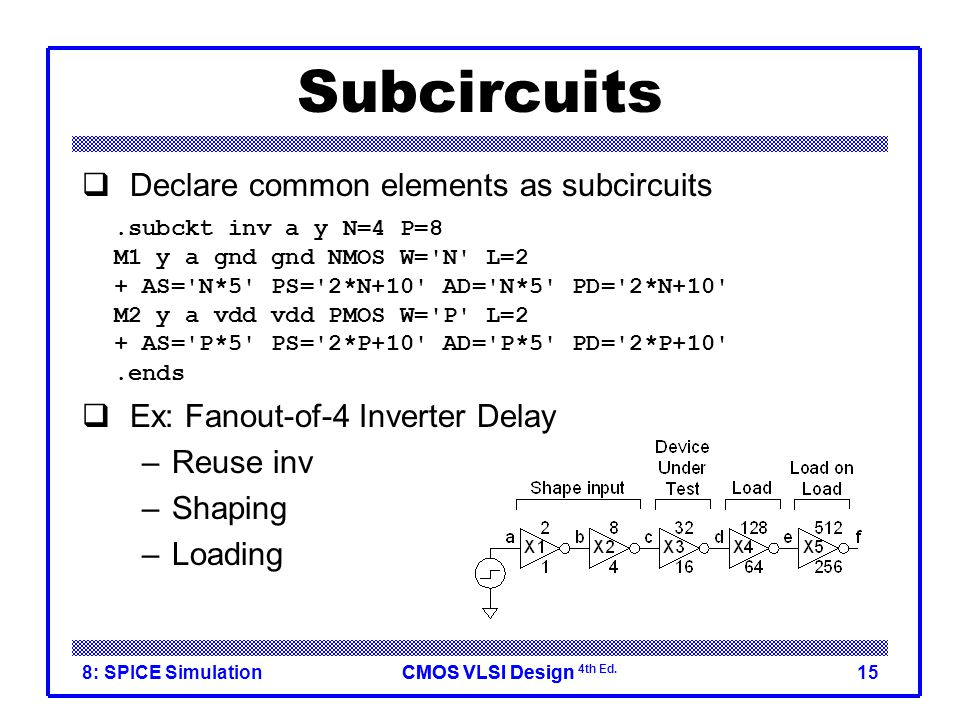 Subcircuits Declare common elements as subcircuits