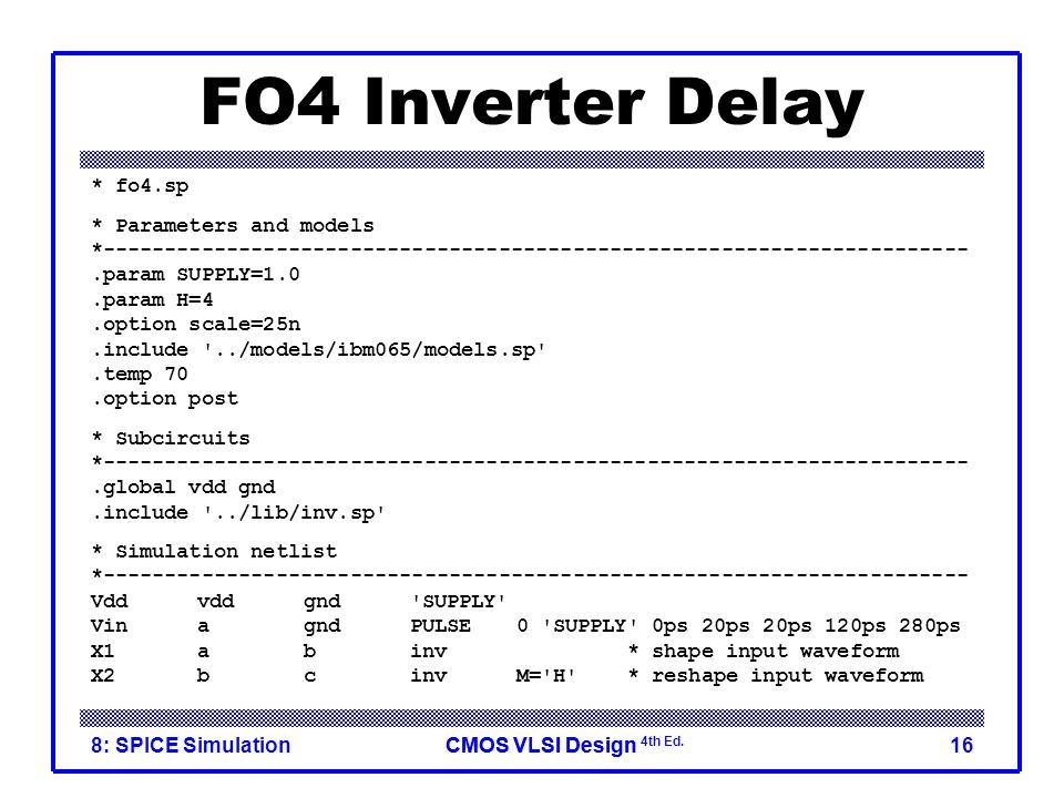 FO4 Inverter Delay * fo4.sp * Parameters and models