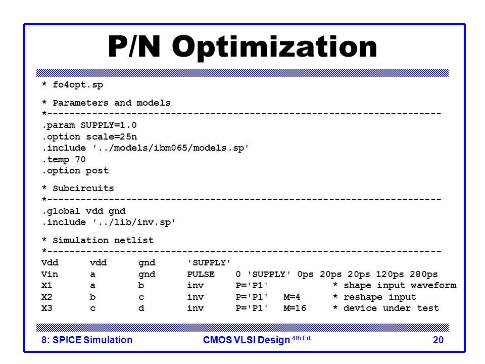 P/N Optimization * fo4opt.sp * Parameters and models