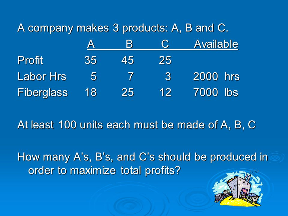 A company makes 3 products: A, B and C.
