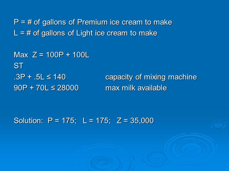 P = # of gallons of Premium ice cream to make
