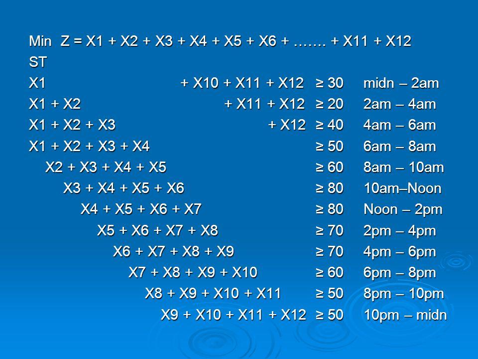 Min Z = X1 + X2 + X3 + X4 + X5 + X6 + ……. + X11 + X12