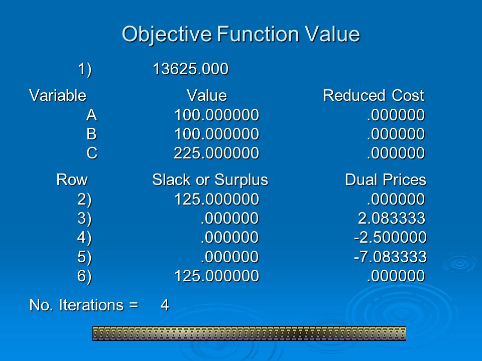 Objective Function Value