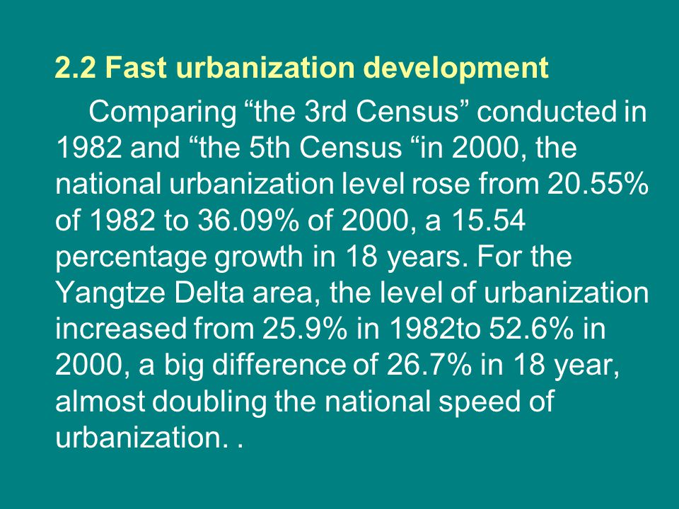 2.2 Fast urbanization development