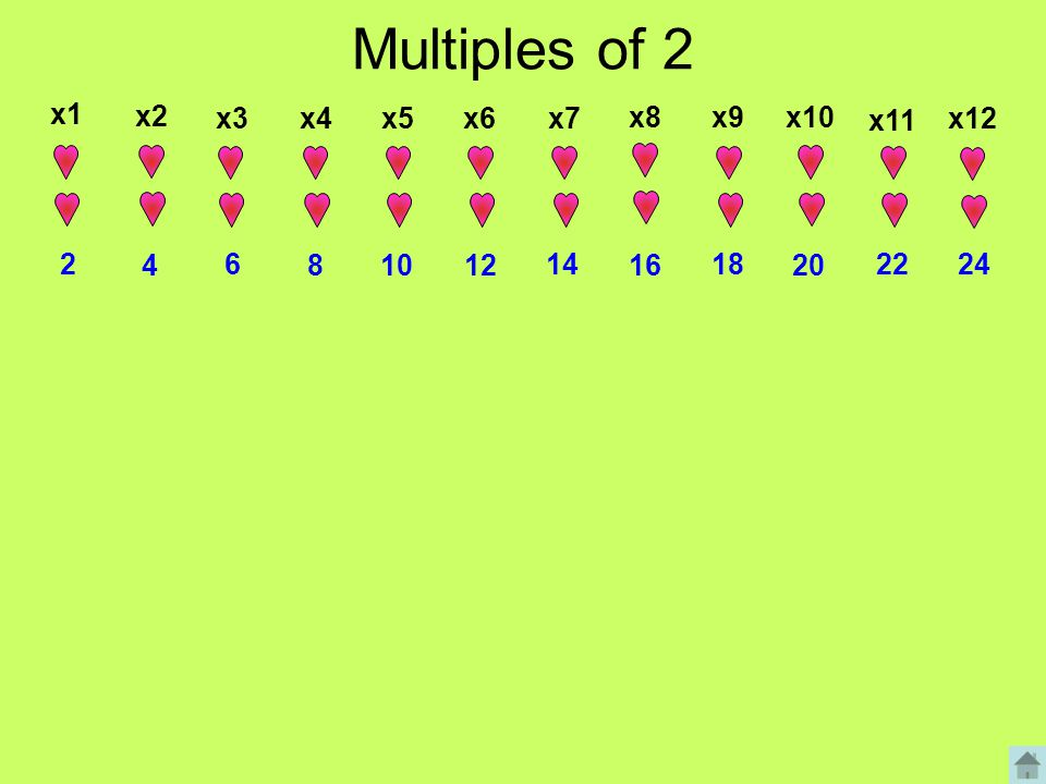 Multiples of 2 x1 x2 x3 x4 x5 x6 x7 x8 x9 x10 x11 x