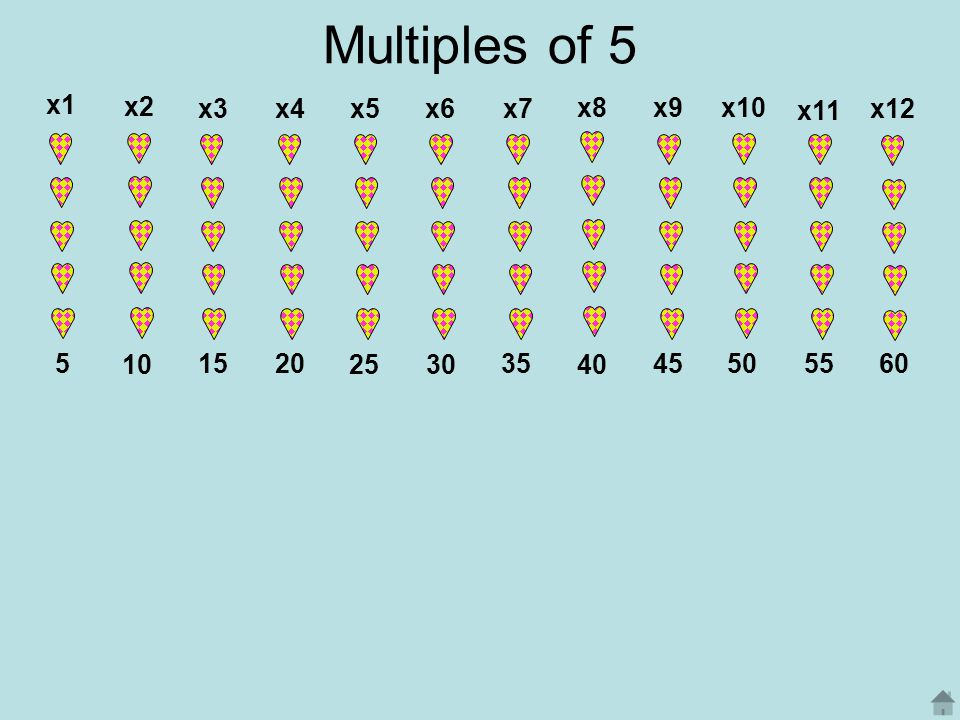 Multiples of 5 x1 x2 x3 x4 x5 x6 x7 x8 x9 x10 x11 x