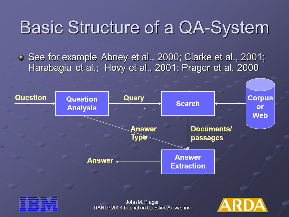 Basic Structure of a QA-System