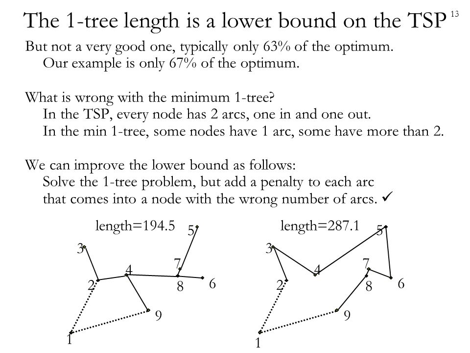 The 1-tree length is a lower bound on the TSP