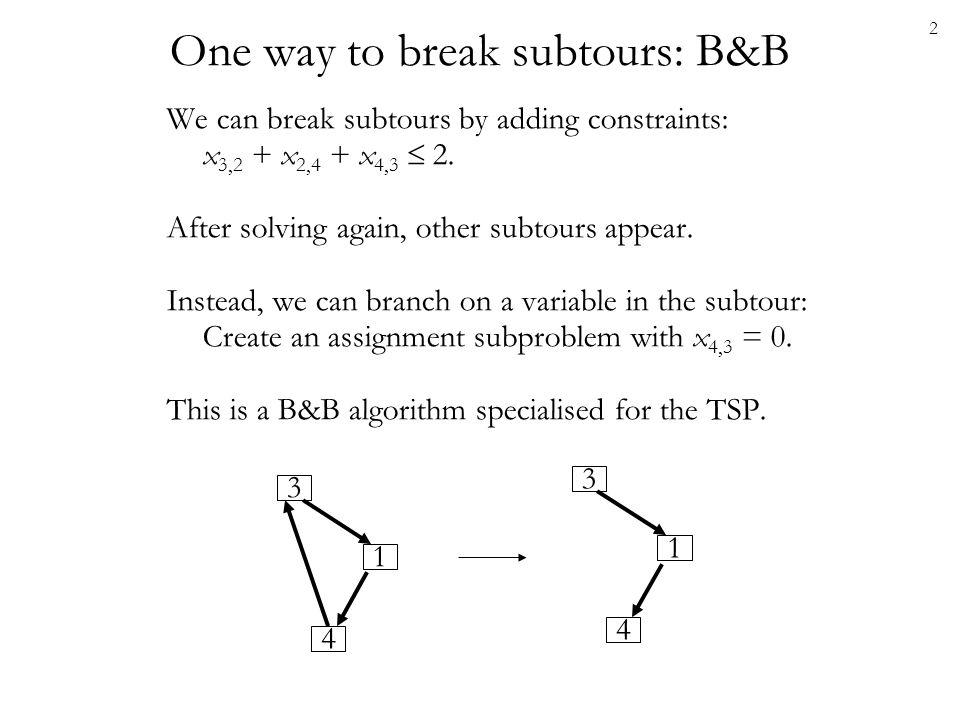 One way to break subtours: B&B