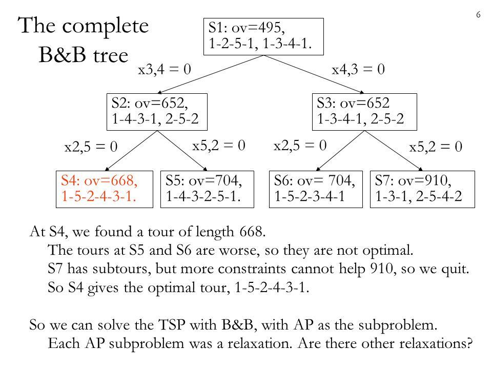 The complete B&B tree S1: ov=495, 1-2-5-1, 1-3-4-1. x3,4 = 0 x4,3 = 0