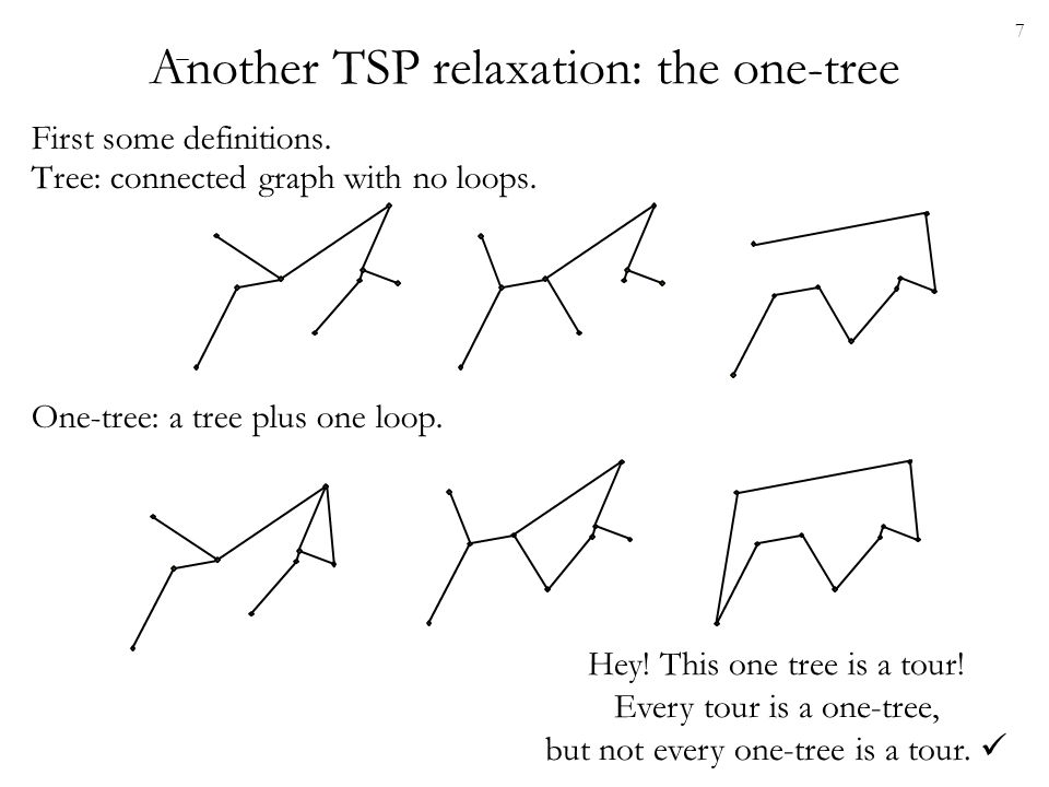 Another TSP relaxation: the one-tree