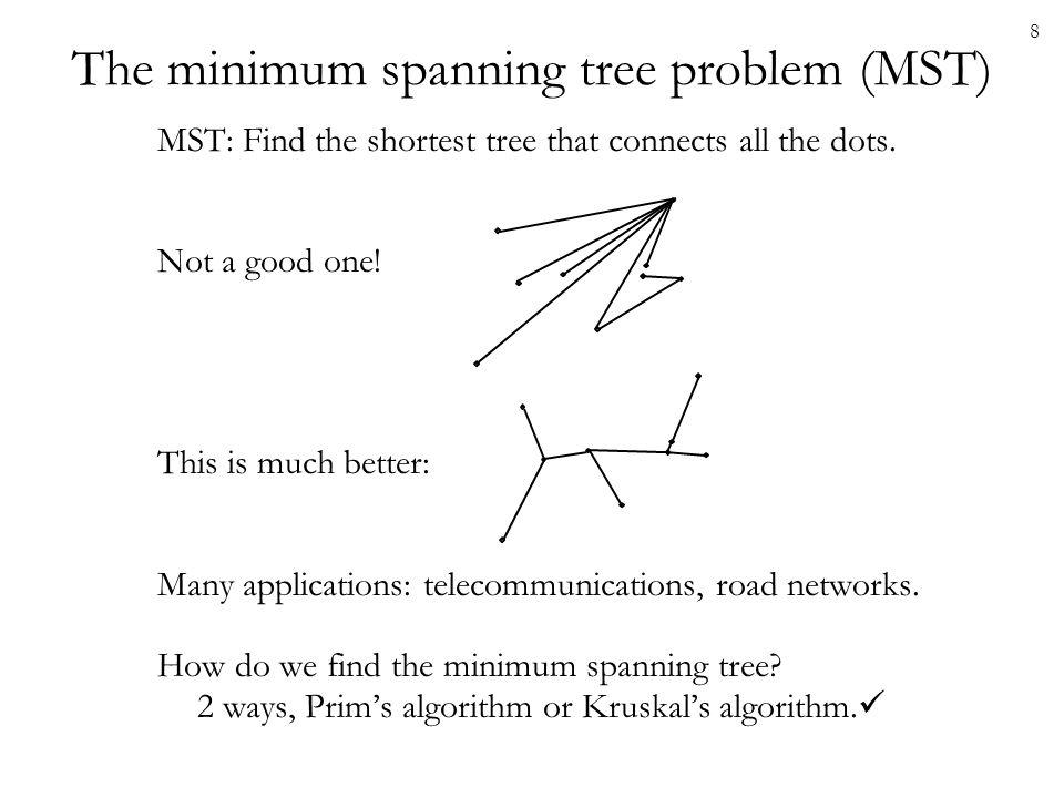 The minimum spanning tree problem (MST)