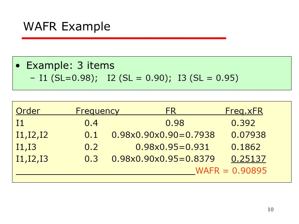 WAFR Example Example: 3 items