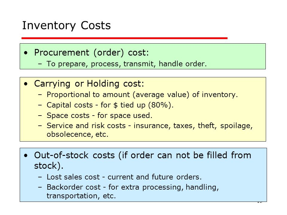 Inventory Costs Procurement (order) cost: Carrying or Holding cost:
