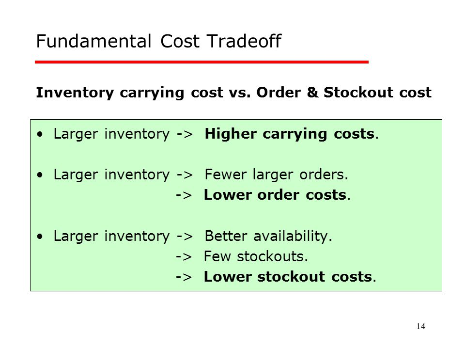 Fundamental Cost Tradeoff