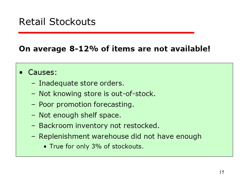 Retail Stockouts On average 8-12% of items are not available! Causes: