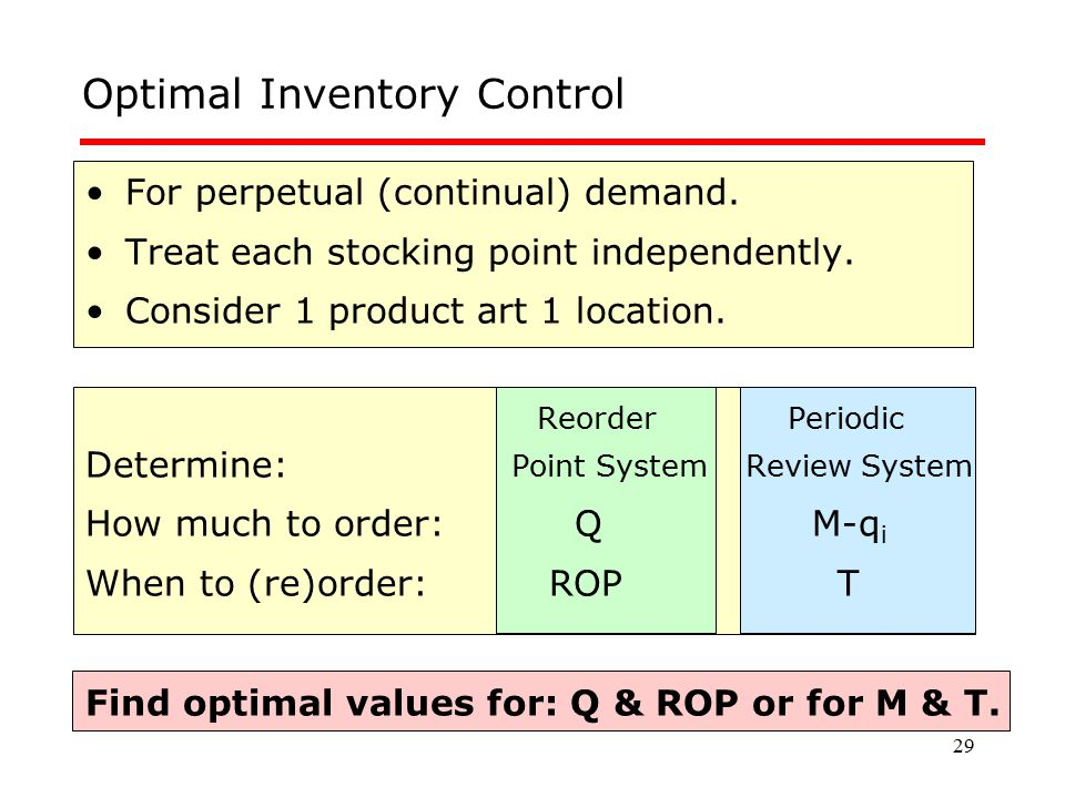 Optimal Inventory Control