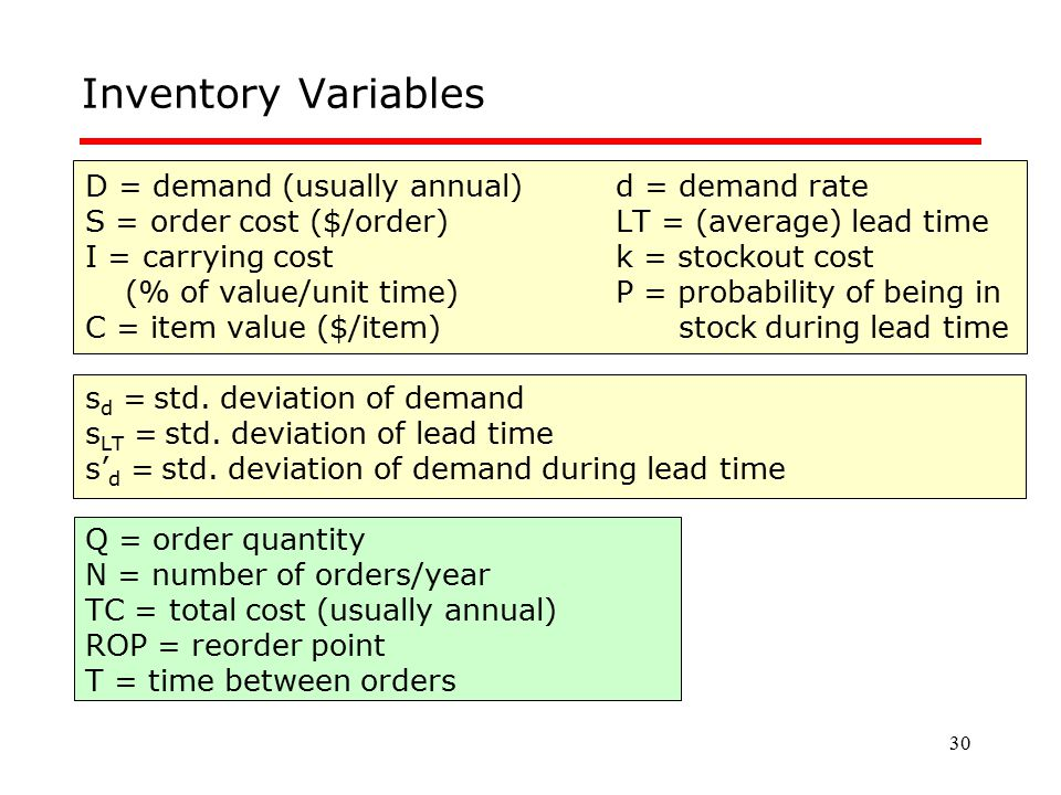 Inventory Variables D = demand (usually annual) d = demand rate