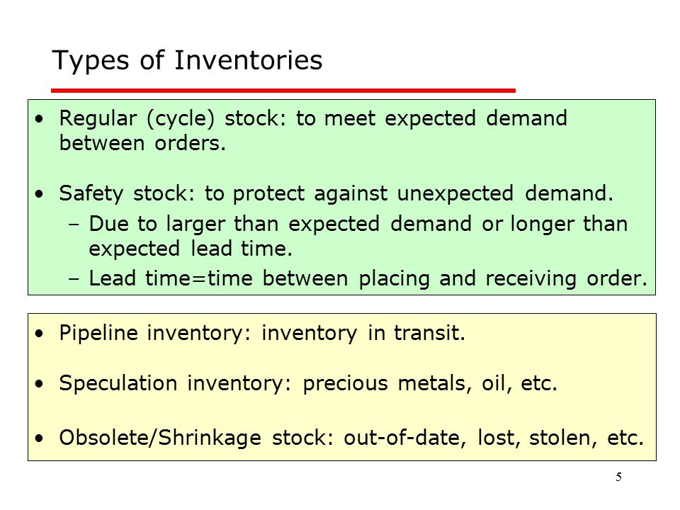 Types of Inventories Regular (cycle) stock: to meet expected demand between orders. Safety stock: to protect against unexpected demand.