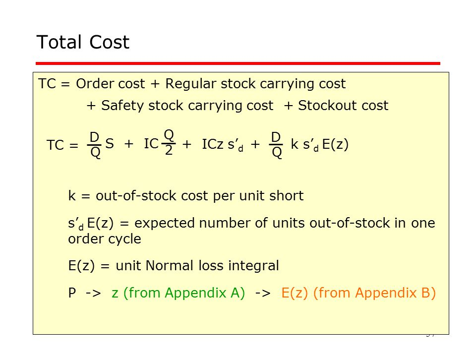 Total Cost TC = Order cost + Regular stock carrying cost