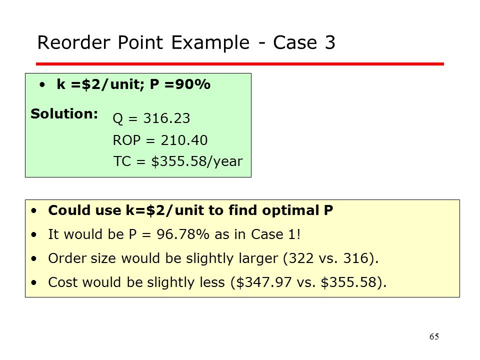 Reorder Point Example - Case 3