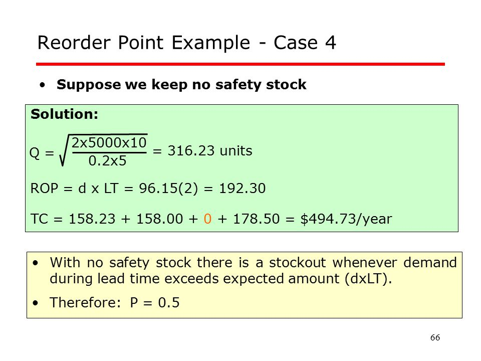 Reorder Point Example - Case 4