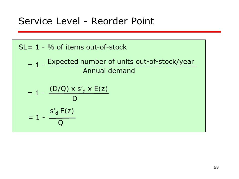 Service Level - Reorder Point
