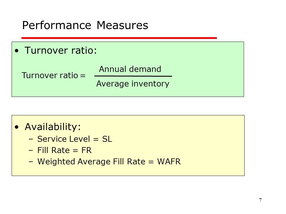 Performance Measures Turnover ratio: Availability: Annual demand