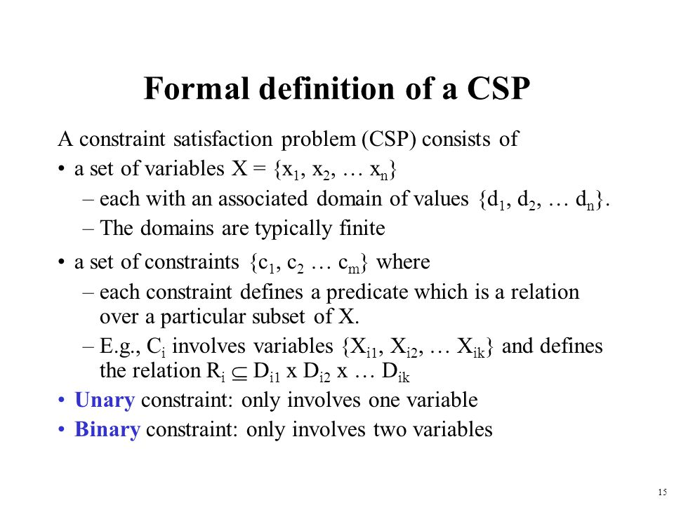 Formal definition of a CSP