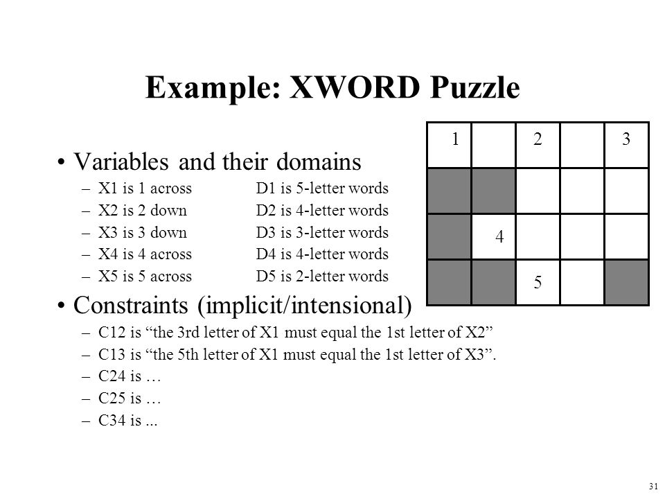 example xword puzzle variables and their domains