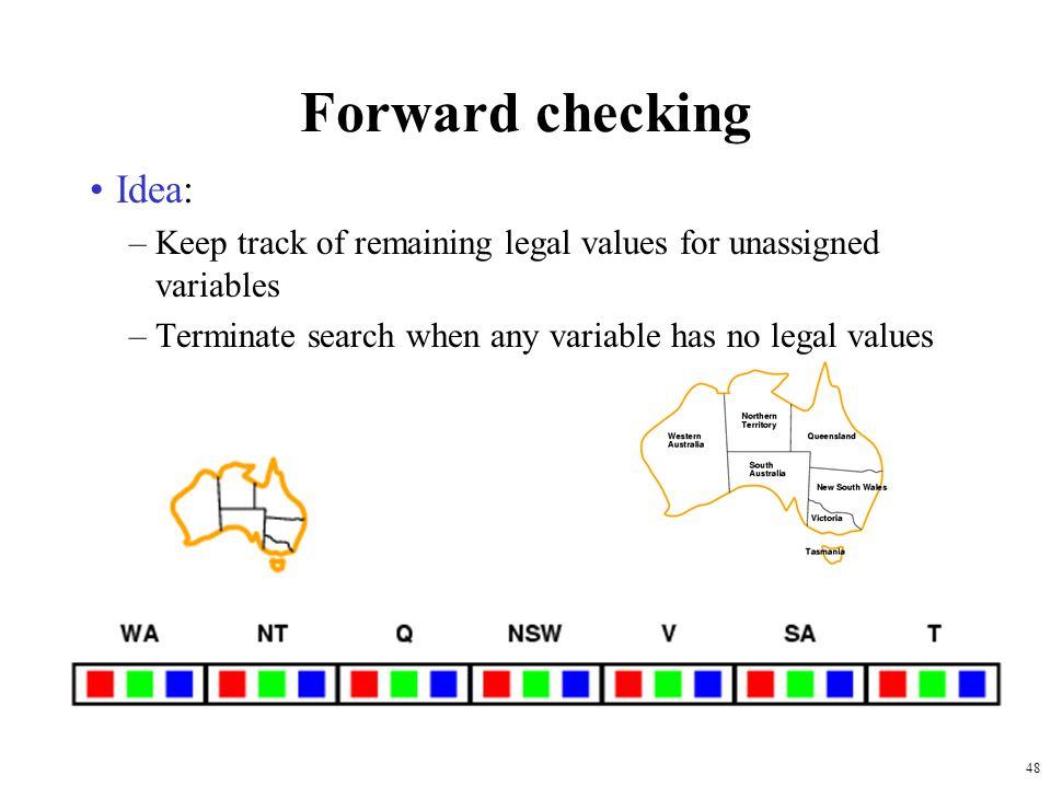Forward checking Idea: