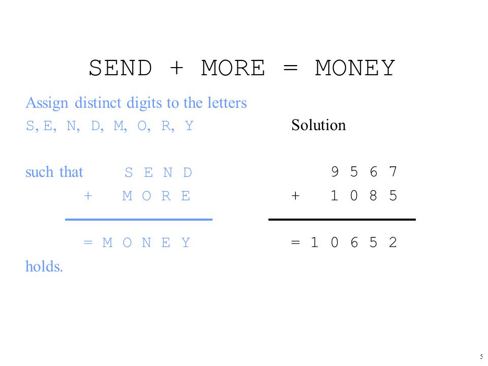 SEND + MORE = MONEY Assign distinct digits to the letters