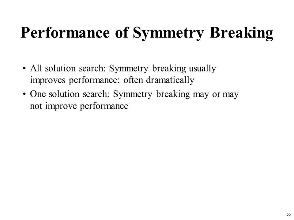 Performance of Symmetry Breaking