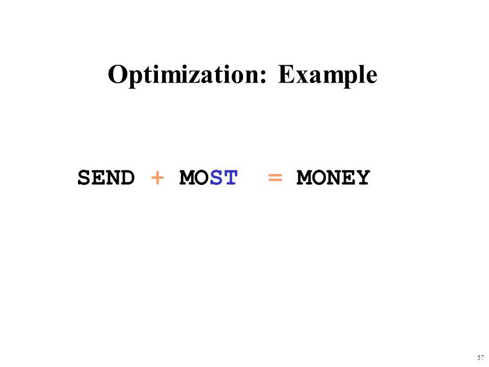 Optimization: Example