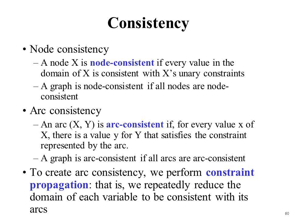 Consistency Node consistency Arc consistency
