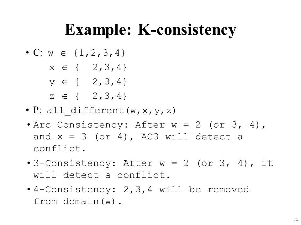 Example: K-consistency