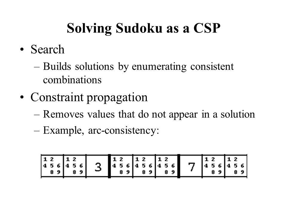 Solving Sudoku as a CSP Search Constraint propagation