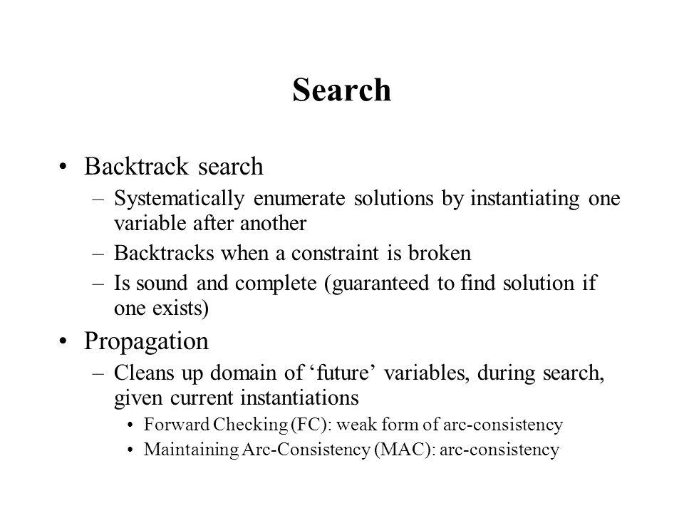 Search Backtrack search Propagation