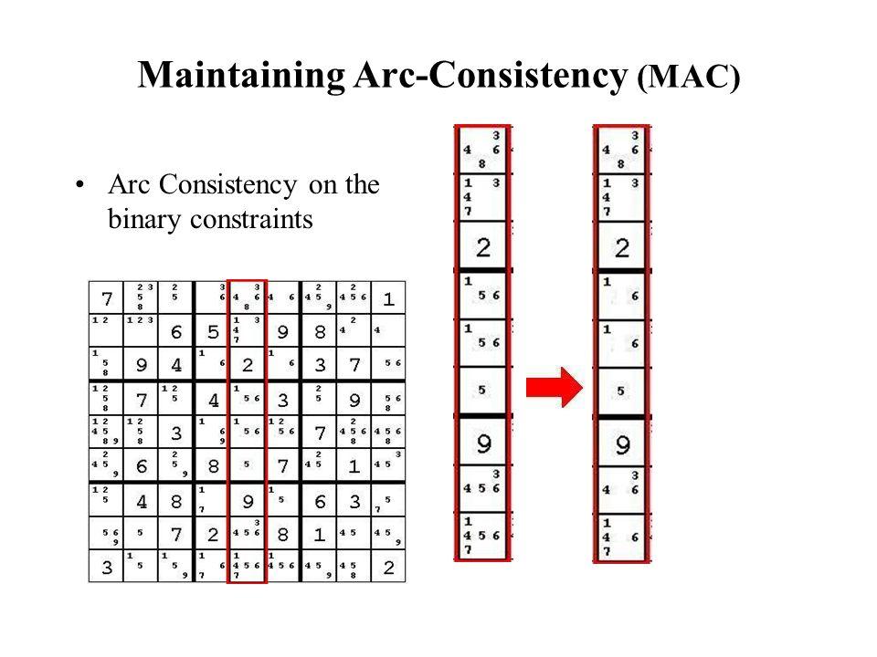 Maintaining Arc-Consistency (MAC)