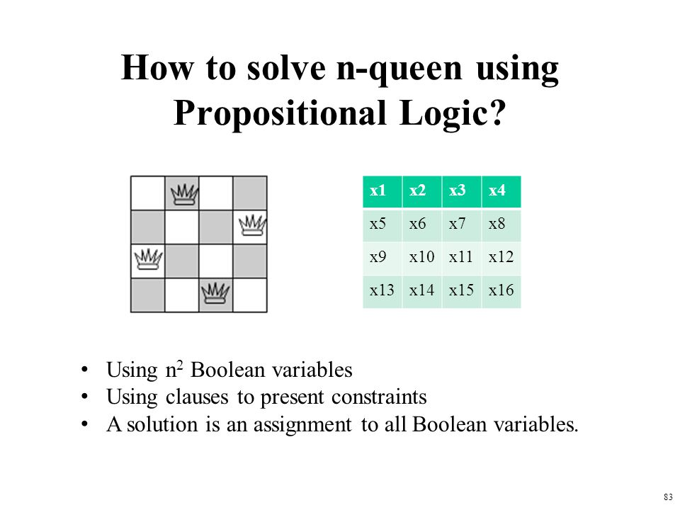 How to solve n-queen using Propositional Logic