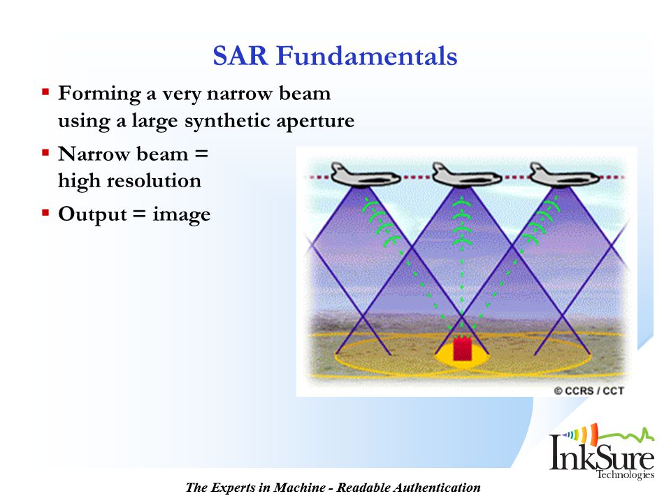 SAR Fundamentals Forming a very narrow beam using a large synthetic aperture. Narrow beam = high resolution.